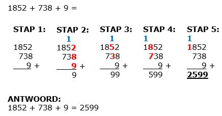 Hedendaags en − sommen IP-35